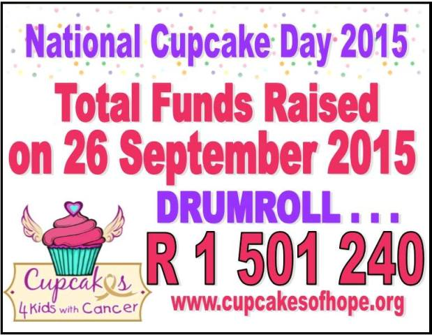 cupcakes 4 kids with cancer 2015 amount raised